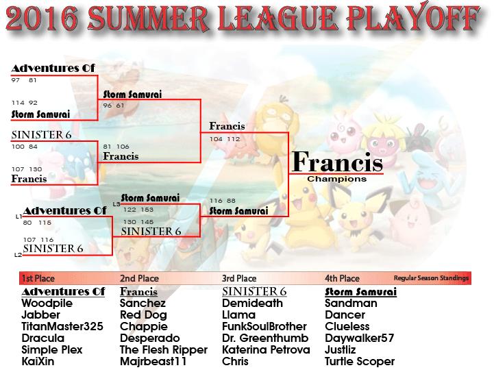 2016 Summer Playoff Chart
